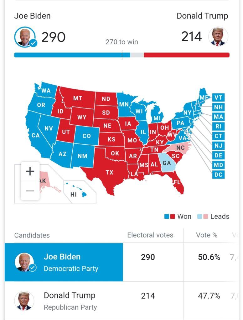 Joe Biden to be next US President after win in Pennsylvania